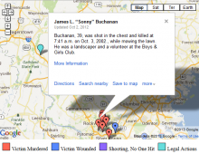 D.C. Sniper Sites in MD, DC, & VA